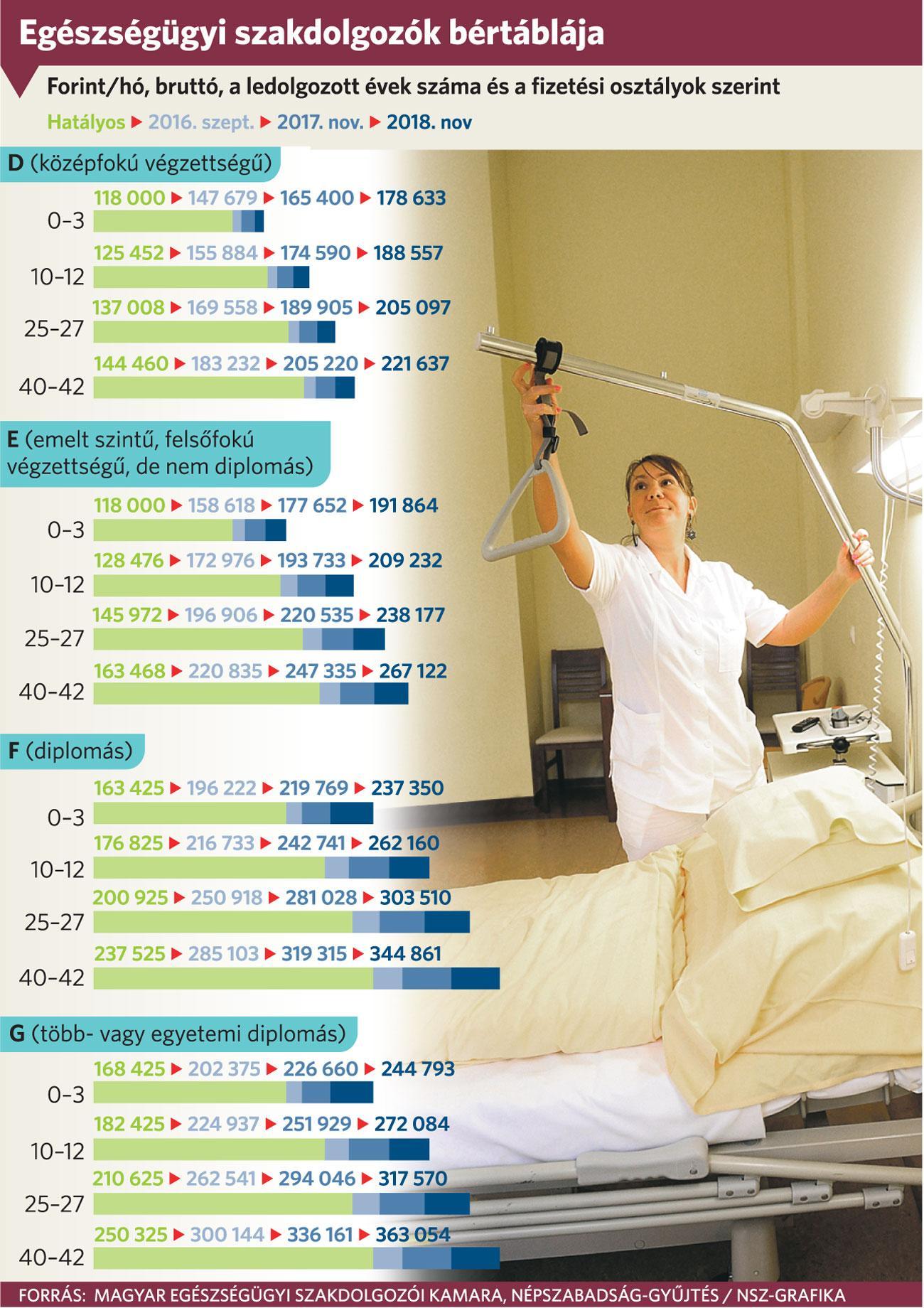 egészségügyi gazdaság fogyjon)